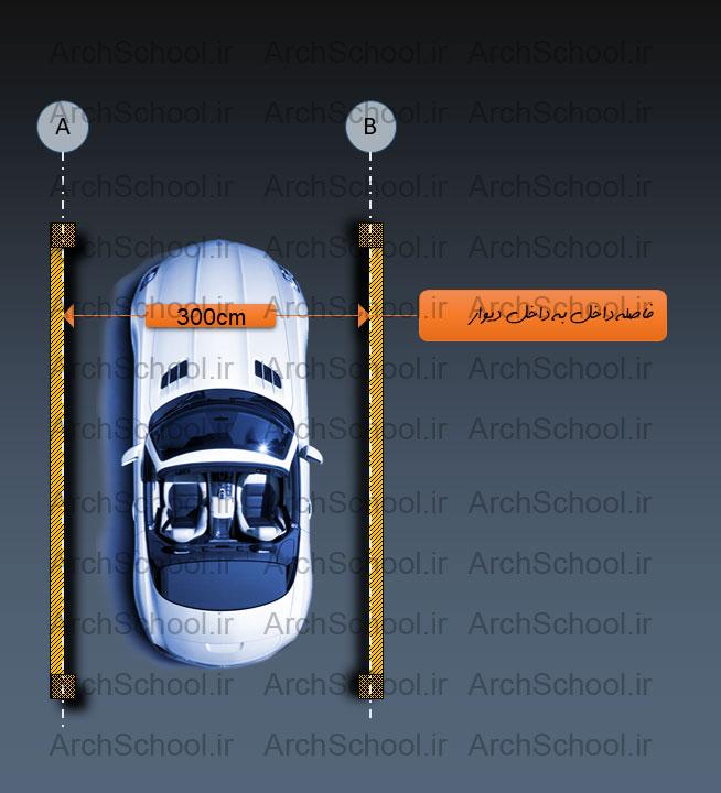 ضوابط طراحی پارکینگ در آزمون طراحی نظام مهندسی