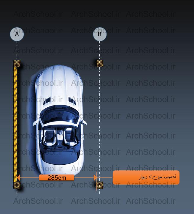 ضوابط طراحی پارکینگ در آزمون طراحی معماری نظام مهندسی